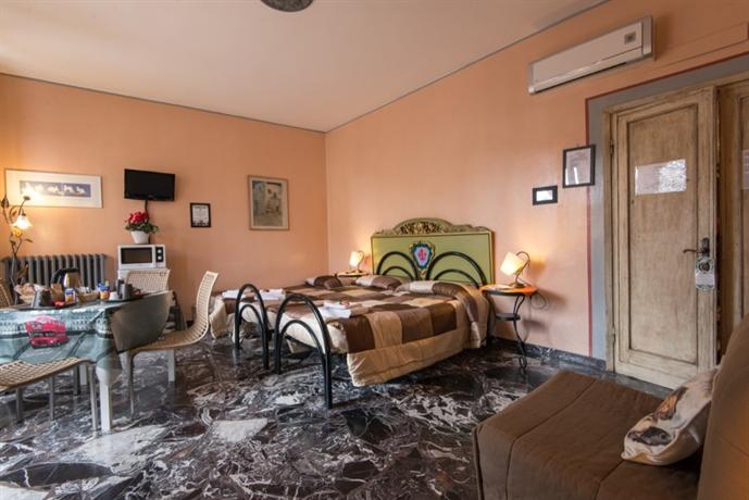 Soggiorno Fortezza Fiorentina, Florence - Compare Deals