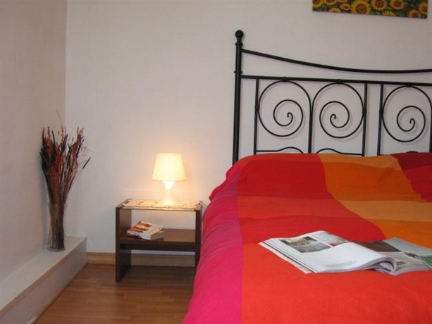Soggiorno Venere Guest House Florence - Compare Deals