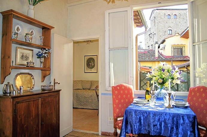 Appartamenti oriuolo firenze confronta le offerte for Soggiorno firenze offerte