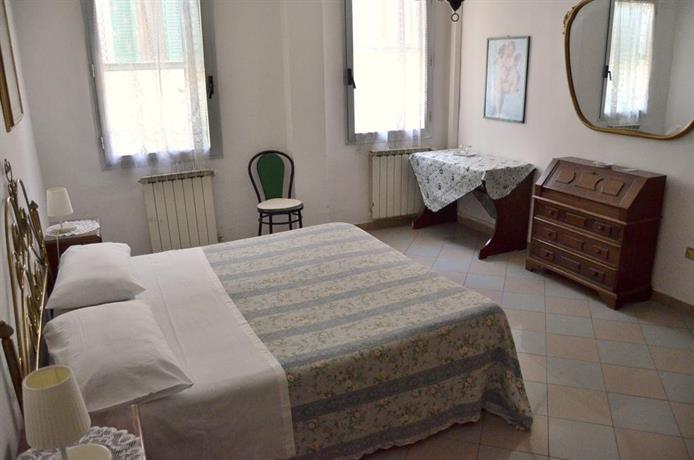 Soggiorno Burchi, Florence - Compare Deals