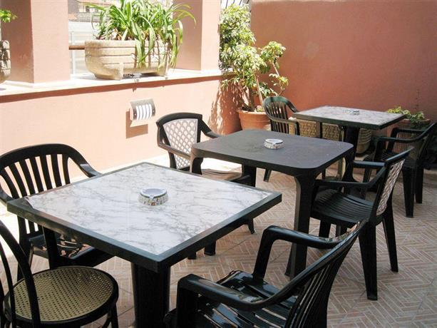 Hotel Soggiorno Blu, Rome - Compare Deals